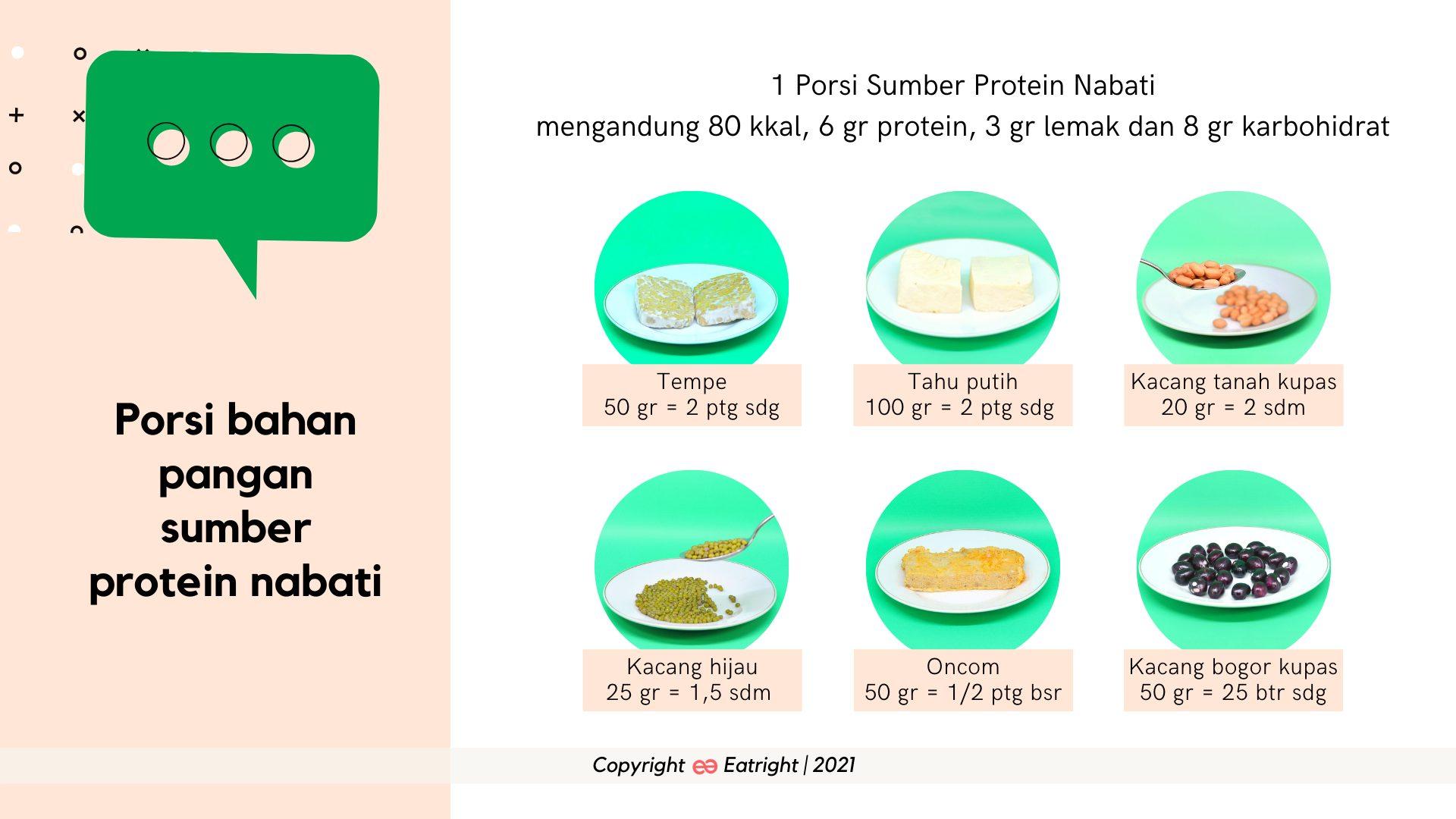porsi makanan gizi seimbang