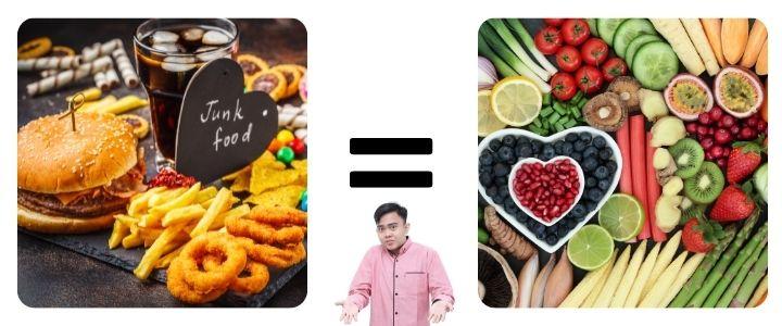 gizi seimbang junk food tidak sama dengan makanan sehat
